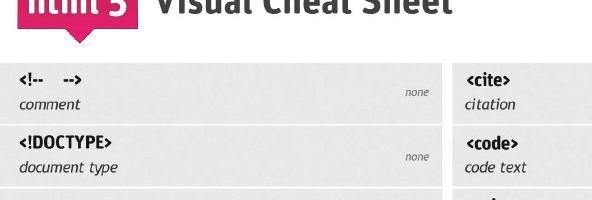 HTML コーダーにオススメ!HTML5とHTML4の違いが分かる便利なチートシート